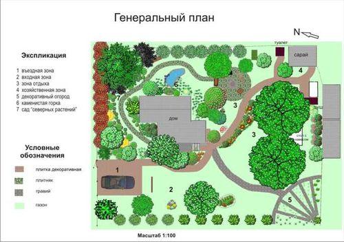 dizajn-sadovogo-uchastka_9