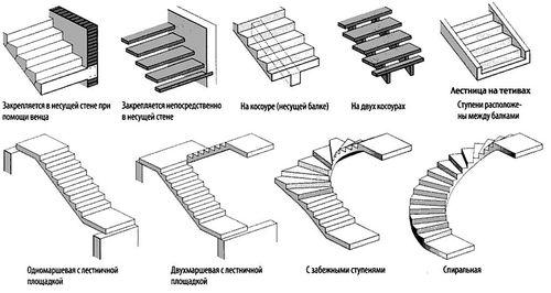 dizajn-lestnicy-v-dome_3