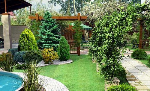 Красивый двор частного дома своими руками: как красиво 99