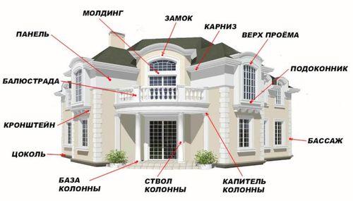 vidy-fasadnoj-lepniny_10
