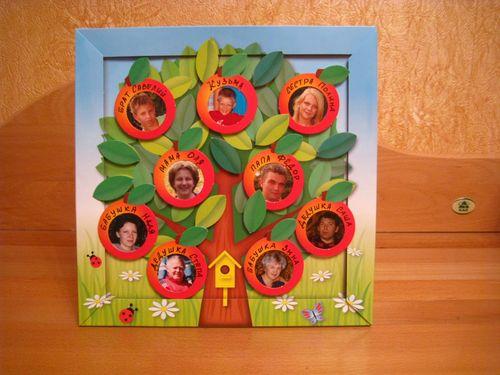 Картина семейного дерева