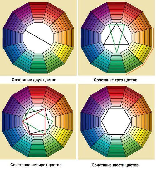 Возможные комбинации цветов