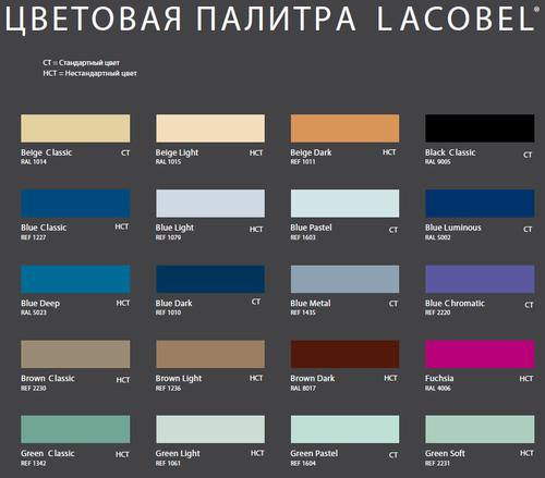 Каталог цветного стекла