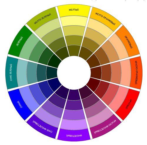 Подсказка - цветовой круг