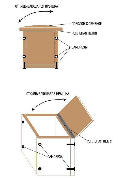Схема пуфика